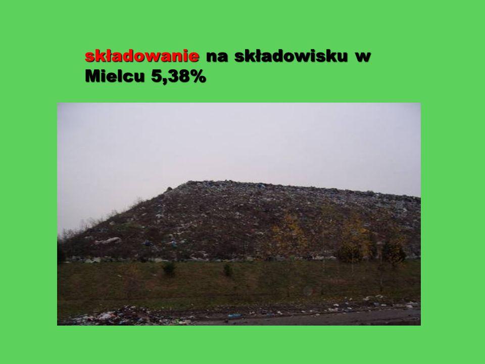 składowanie na składowisku w Mielcu 5,38%