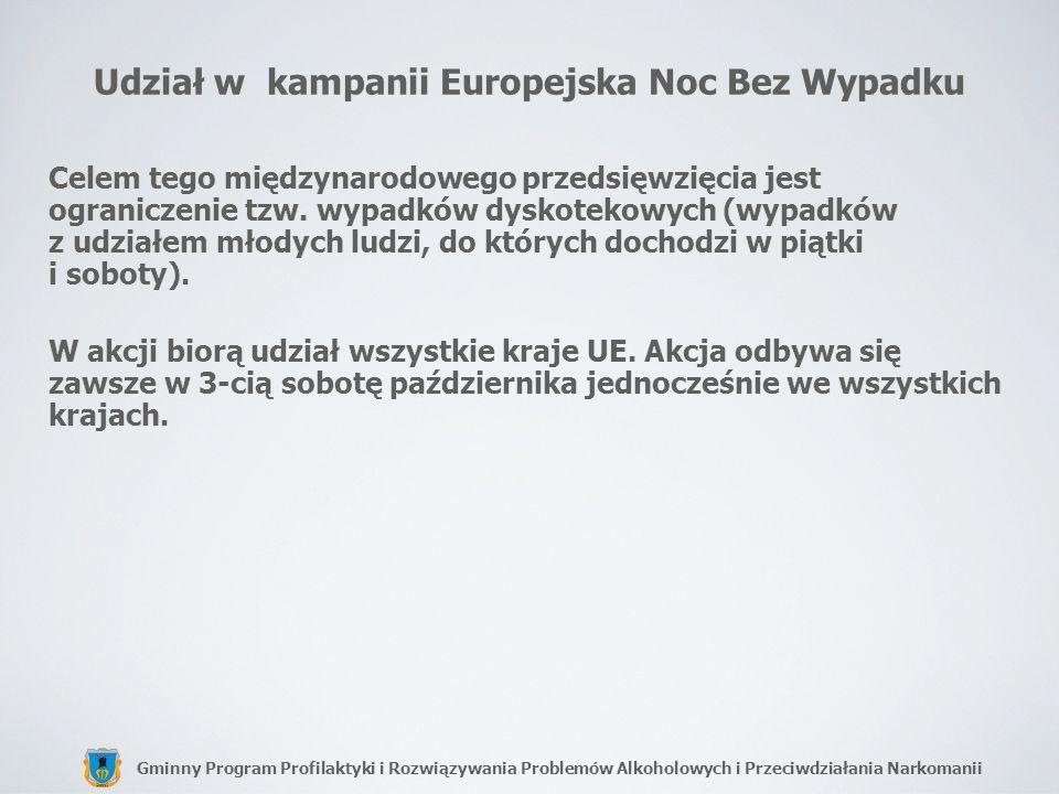 Udział w kampanii Europejska Noc Bez Wypadku
