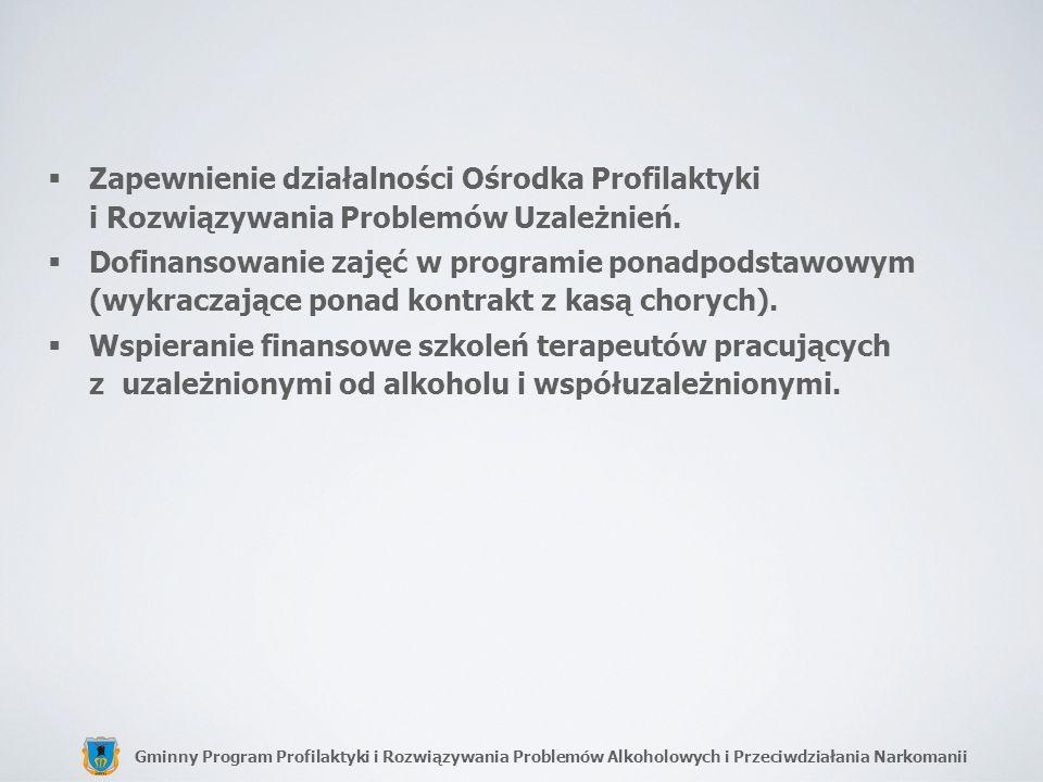 Zapewnienie działalności Ośrodka Profilaktyki i Rozwiązywania Problemów Uzależnień.