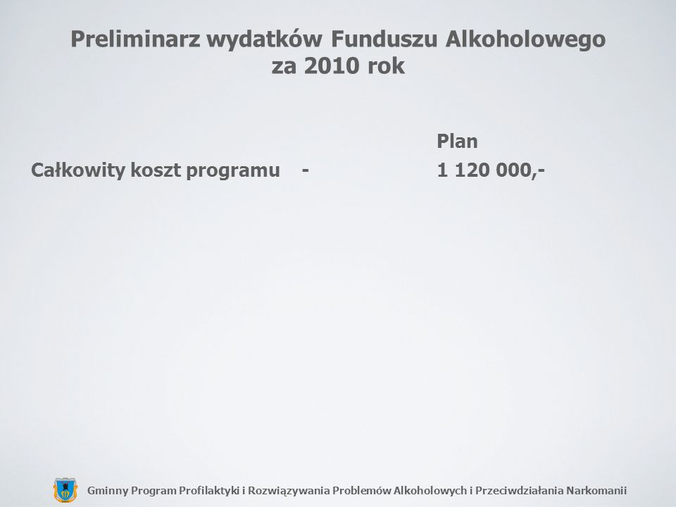 Preliminarz wydatków Funduszu Alkoholowego za 2010 rok