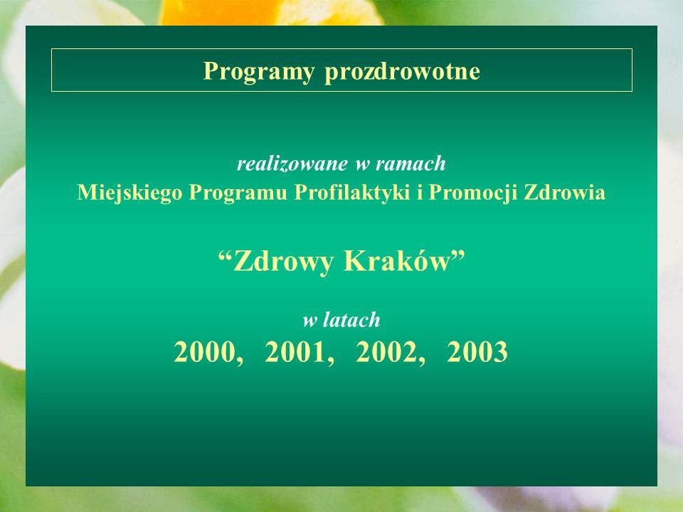 Programy prozdrowotne