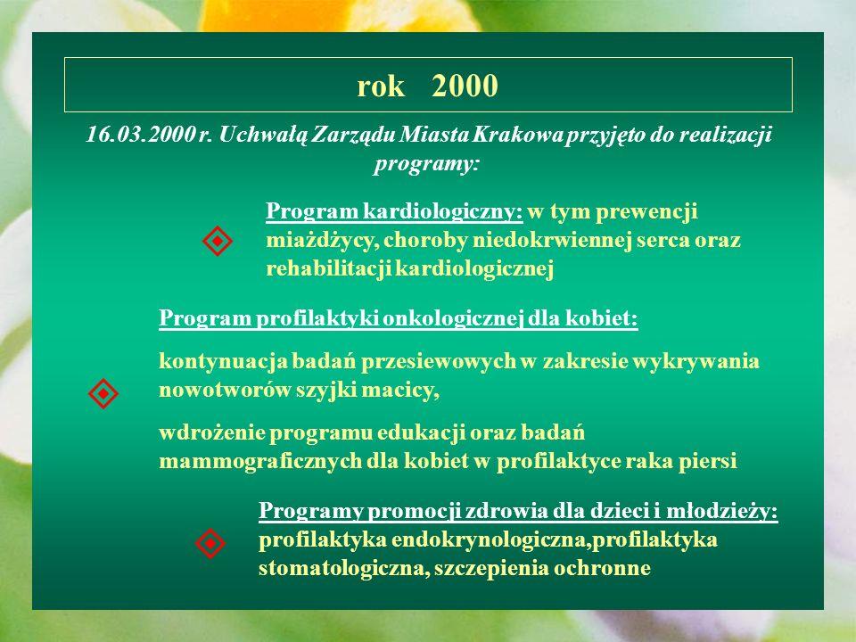rok 2000 16.03.2000 r. Uchwałą Zarządu Miasta Krakowa przyjęto do realizacji programy: