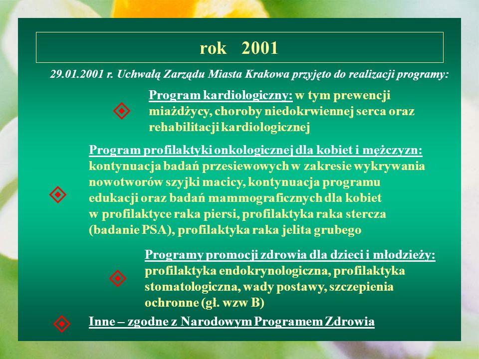 rok 2001 29.01.2001 r. Uchwałą Zarządu Miasta Krakowa przyjęto do realizacji programy: