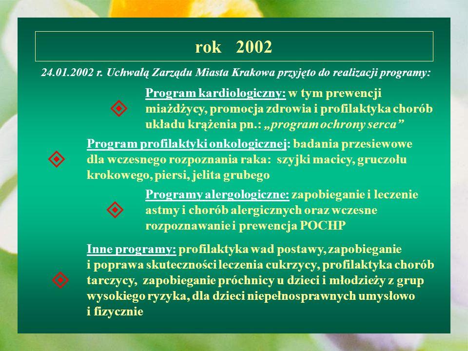 rok 2002 24.01.2002 r. Uchwałą Zarządu Miasta Krakowa przyjęto do realizacji programy: