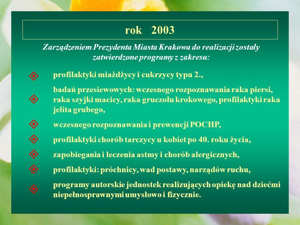 rok 2003Zarządzeniem Prezydenta Miasta Krakowa do realizacji zostały zatwierdzone programy z zakresu: