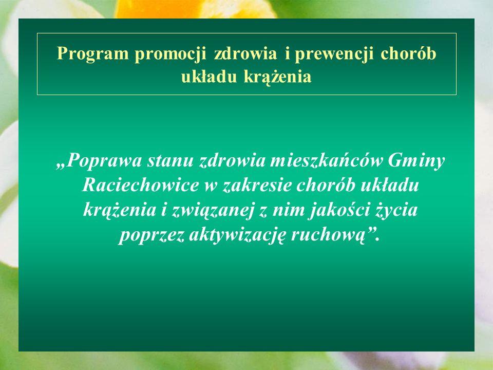 Program promocji zdrowia i prewencji chorób układu krążenia