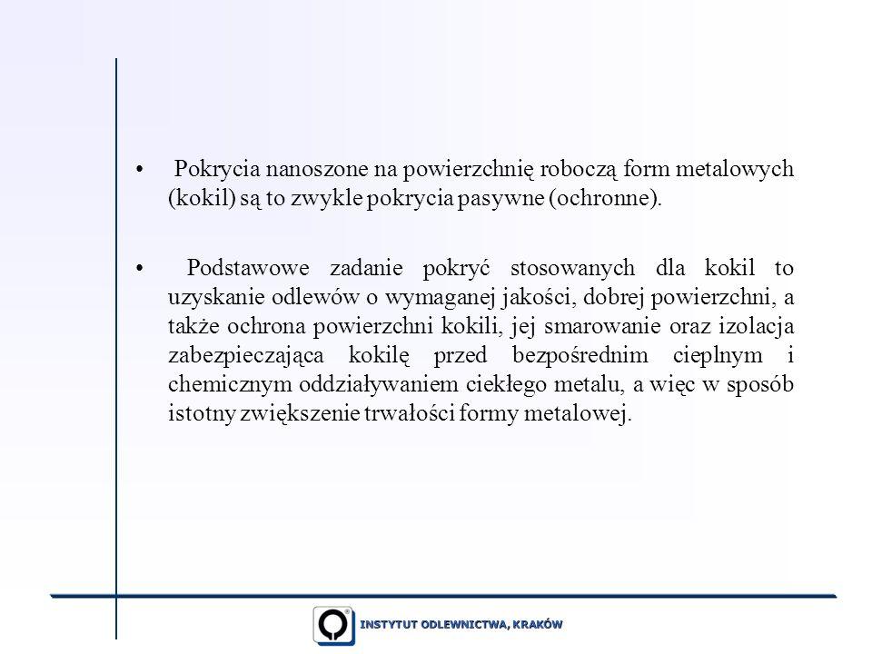 Pokrycia nanoszone na powierzchnię roboczą form metalowych (kokil) są to zwykle pokrycia pasywne (ochronne).