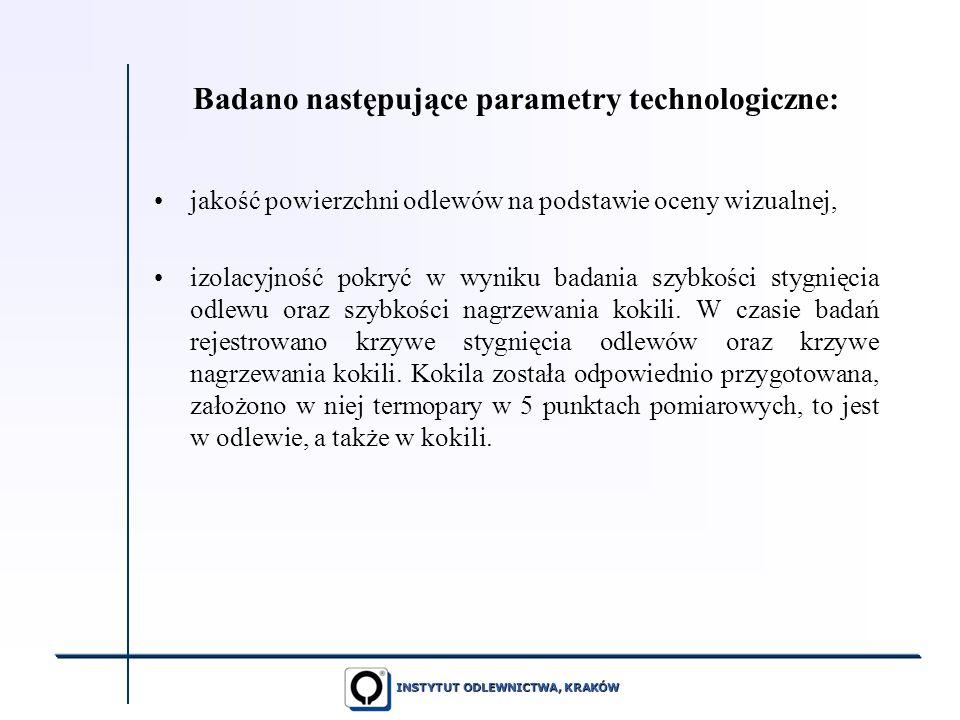 Badano następujące parametry technologiczne: