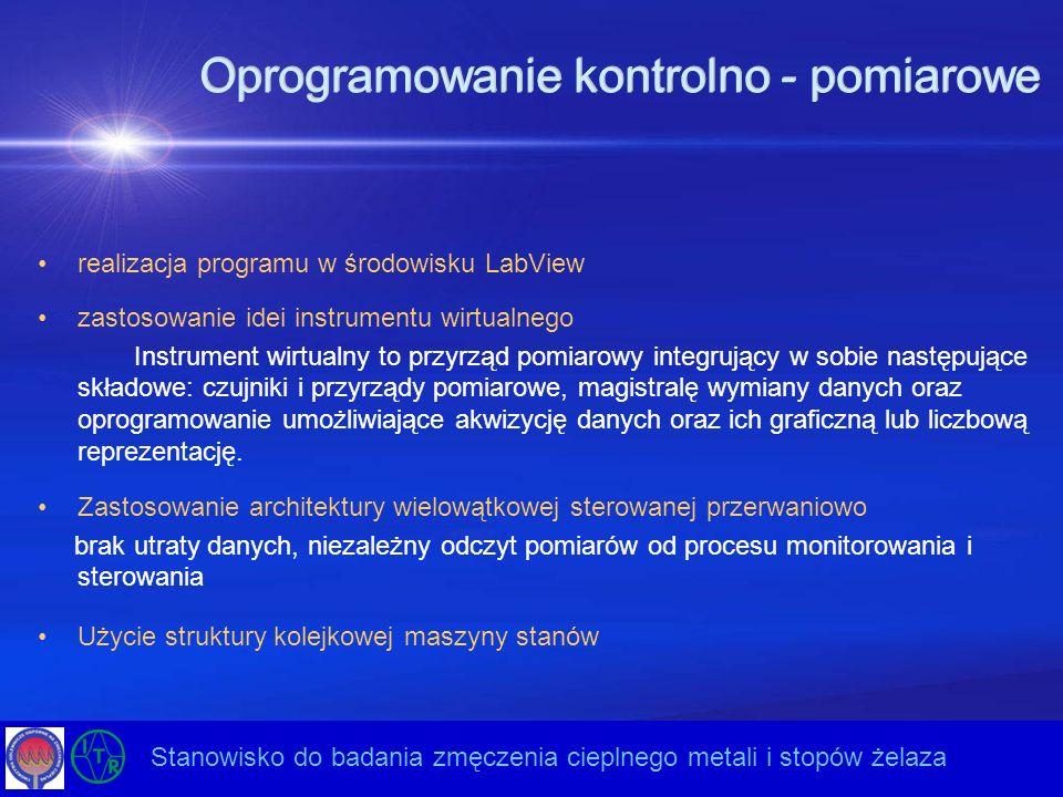 Oprogramowanie kontrolno - pomiarowe