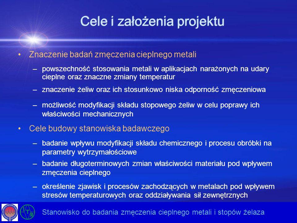Cele i założenia projektu