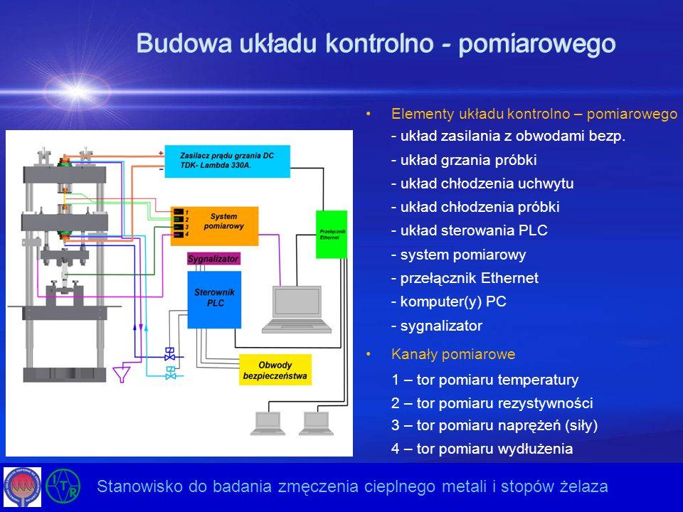 Budowa układu kontrolno - pomiarowego