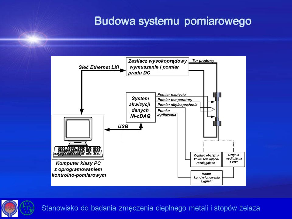 Budowa systemu pomiarowego