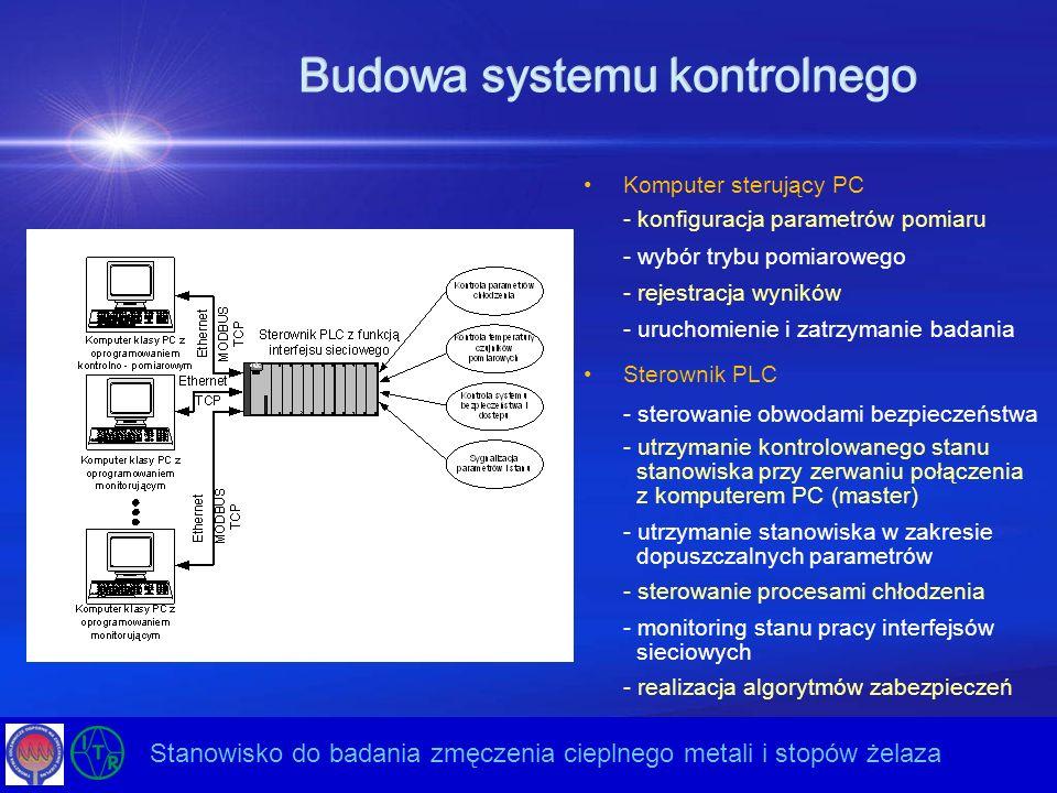 Budowa systemu kontrolnego