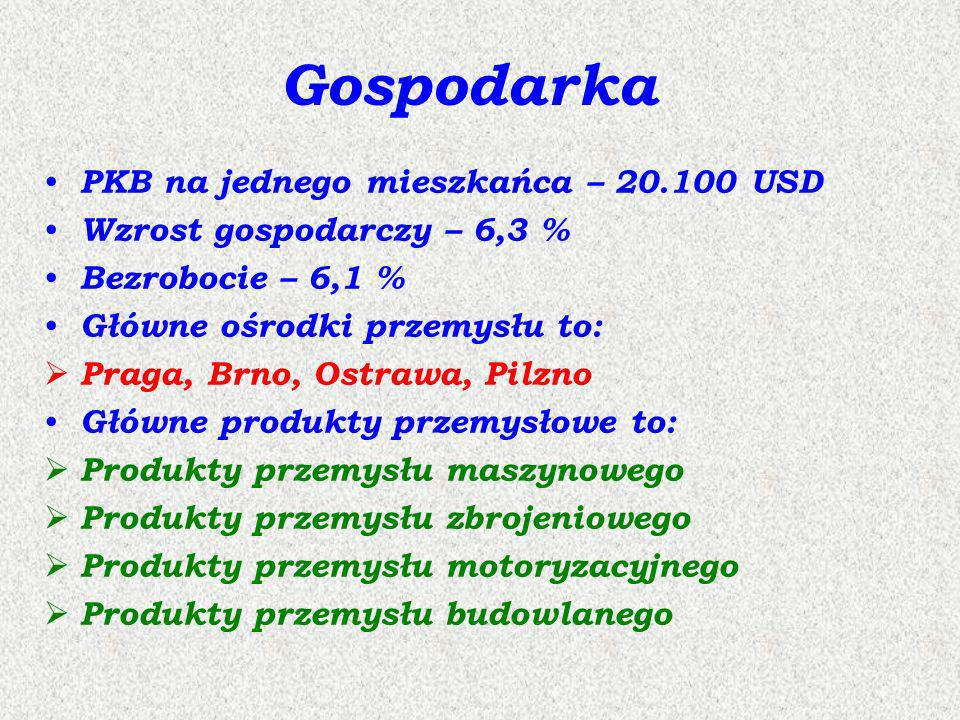 Gospodarka PKB na jednego mieszkańca – 20.100 USD
