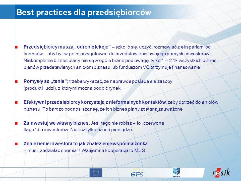 Best practices dla przedsiębiorców