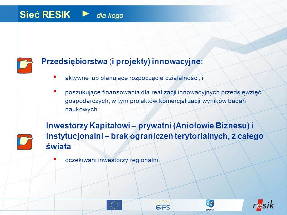 Sieć RESIK dla kogo Przedsiębiorstwa (i projekty) innowacyjne:
