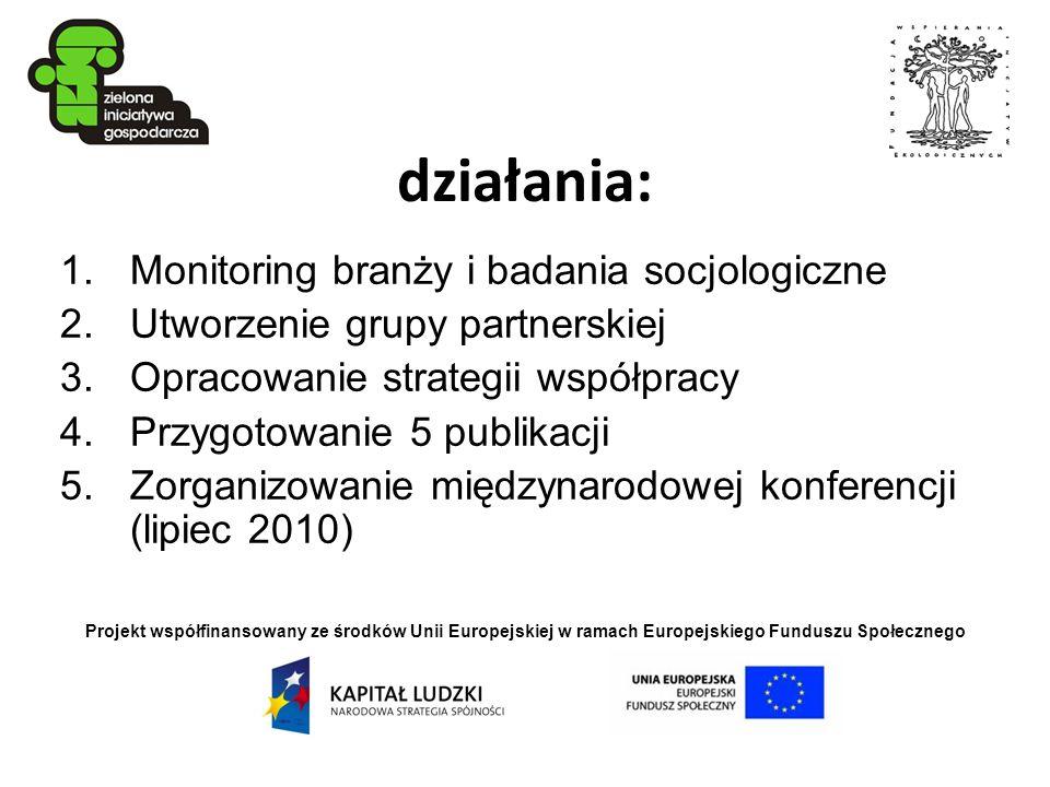 działania: Monitoring branży i badania socjologiczne