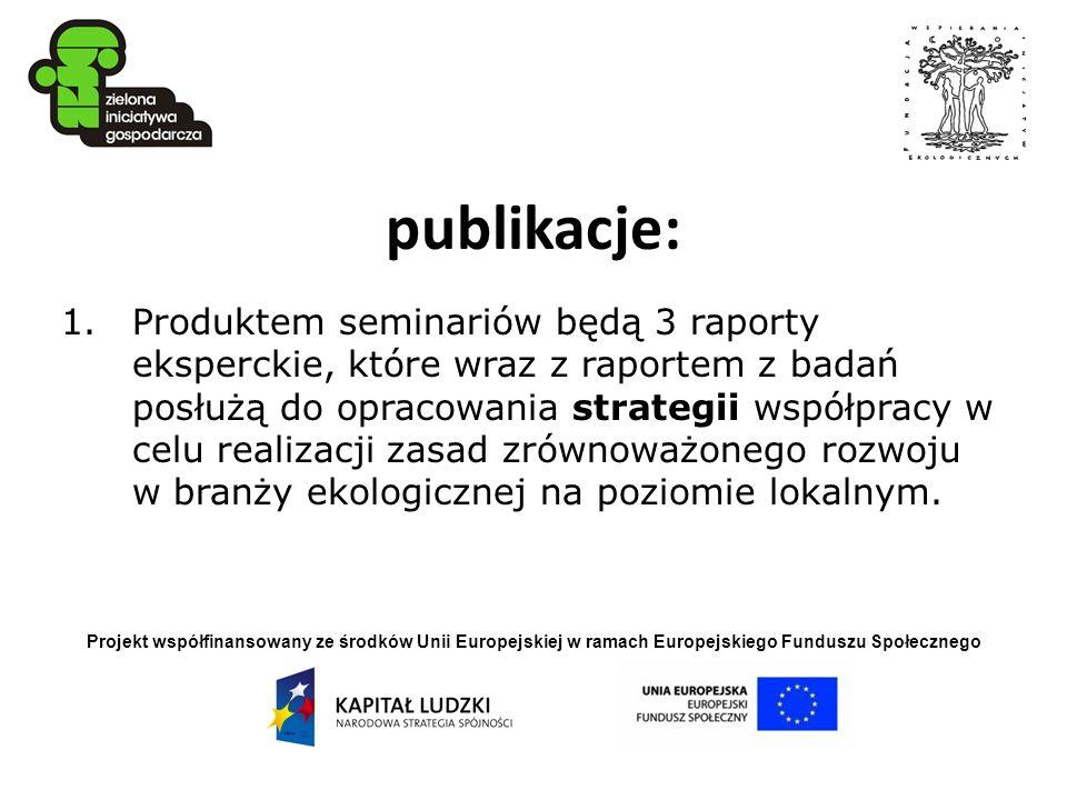 publikacje: