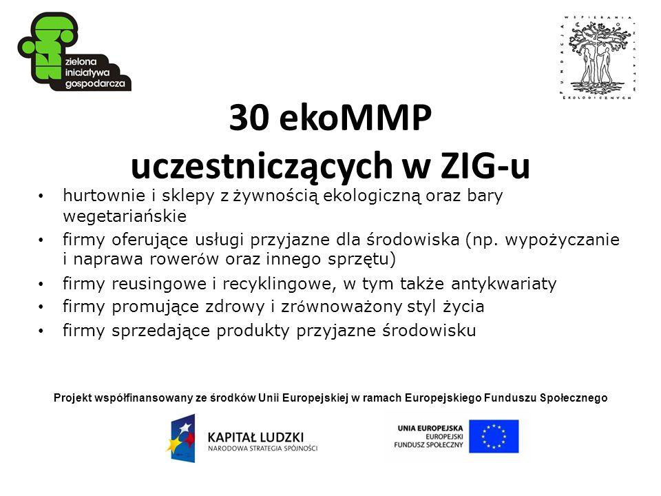30 ekoMMP uczestniczących w ZIG-u