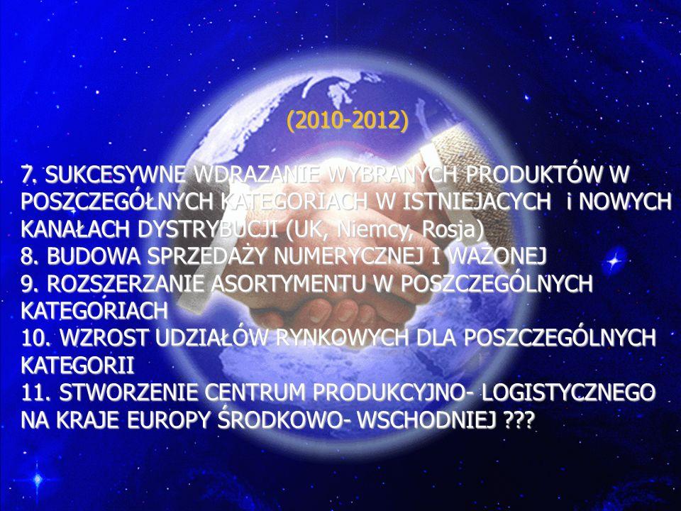 (2010-2012)