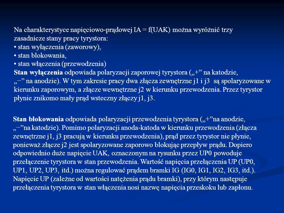 Na charakterystyce napięciowo-prądowej IA = f(UAK) można wyróżnić trzy