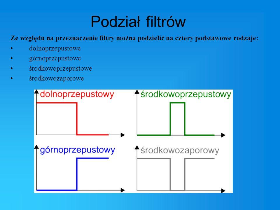 Podział filtrów Ze względu na przeznaczenie filtry można podzielić na cztery podstawowe rodzaje: dolnoprzepustowe.