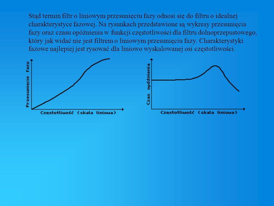 Stąd termin filtr o liniowym przesunięciu fazy odnosi się do filtru o idealnej charakterystyce fazowej.