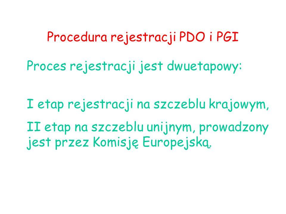 Procedura rejestracji PDO i PGI