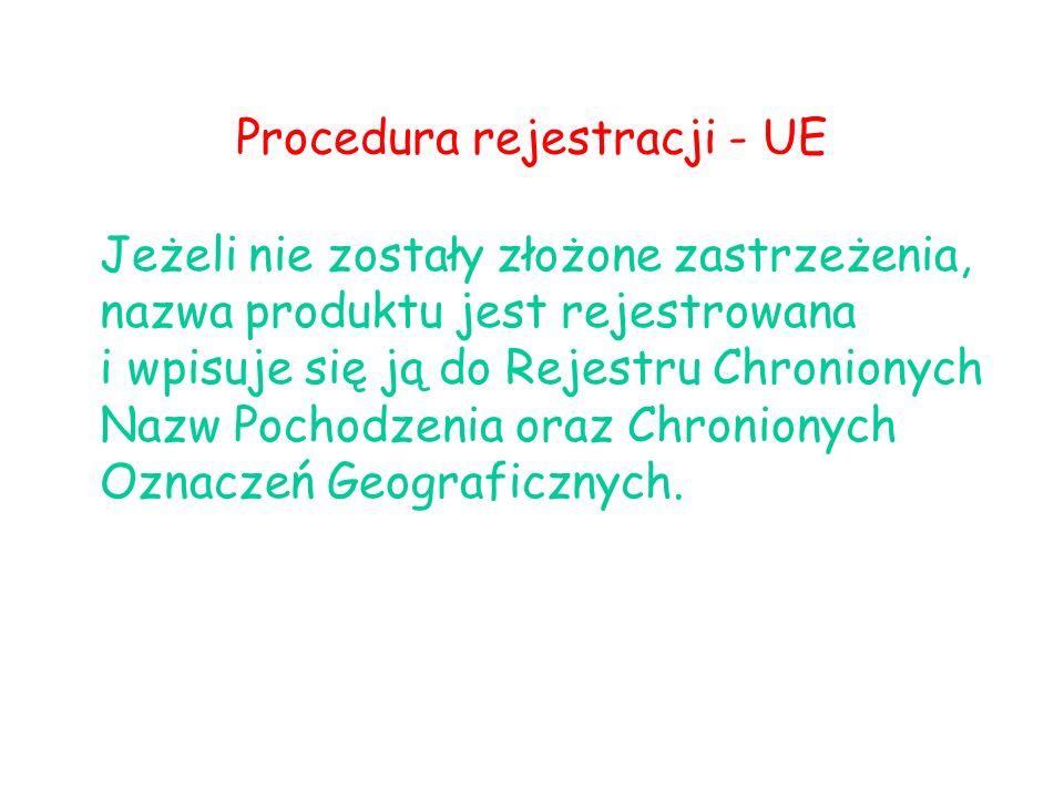 Procedura rejestracji - UE