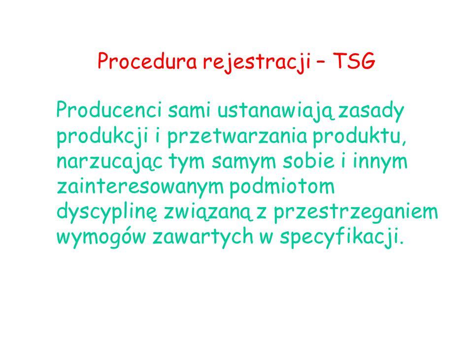 Procedura rejestracji – TSG