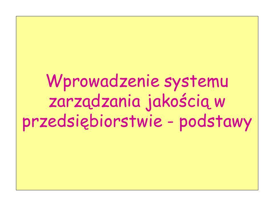 Wprowadzenie systemu zarządzania jakością w przedsiębiorstwie - podstawy