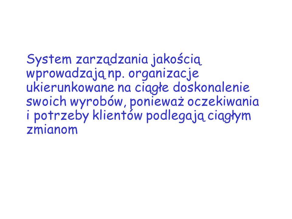 System zarządzania jakością wprowadzają np
