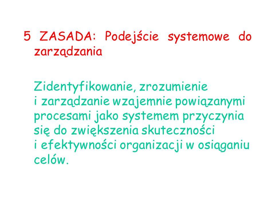 5 ZASADA: Podejście systemowe do zarządzania