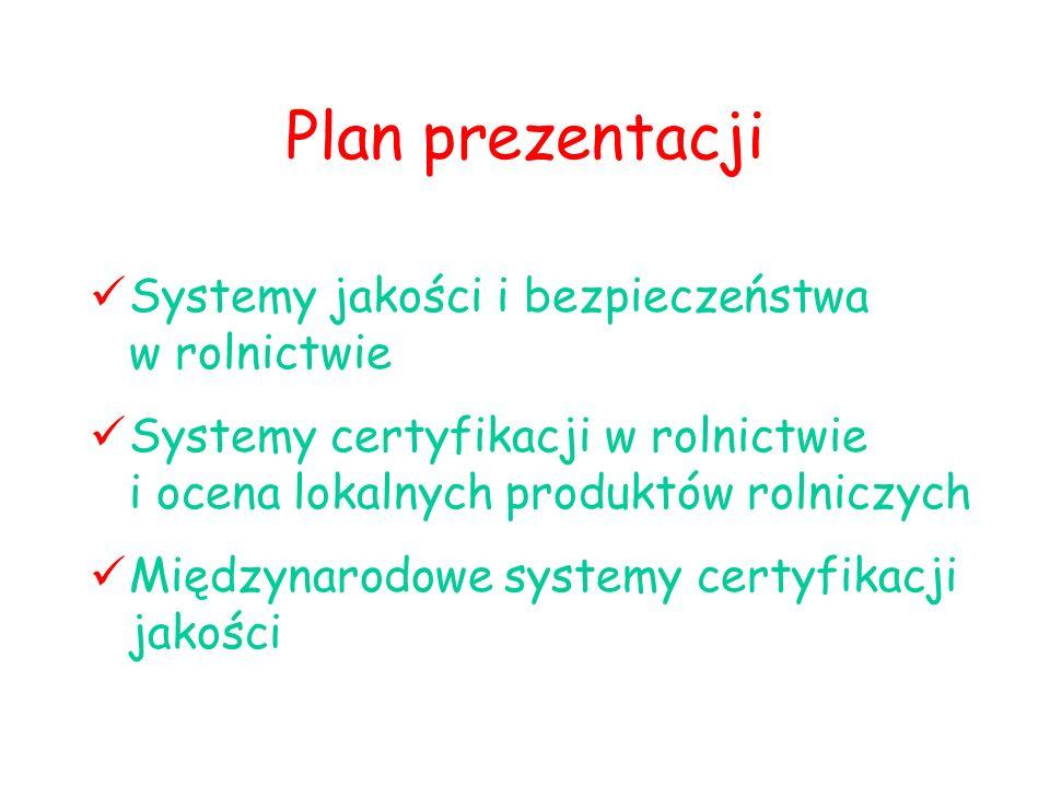 Plan prezentacji Systemy jakości i bezpieczeństwa w rolnictwie