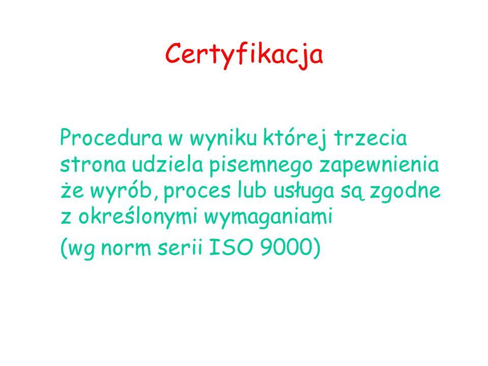 Certyfikacja Procedura w wyniku której trzecia strona udziela pisemnego zapewnienia że wyrób, proces lub usługa są zgodne z określonymi wymaganiami.