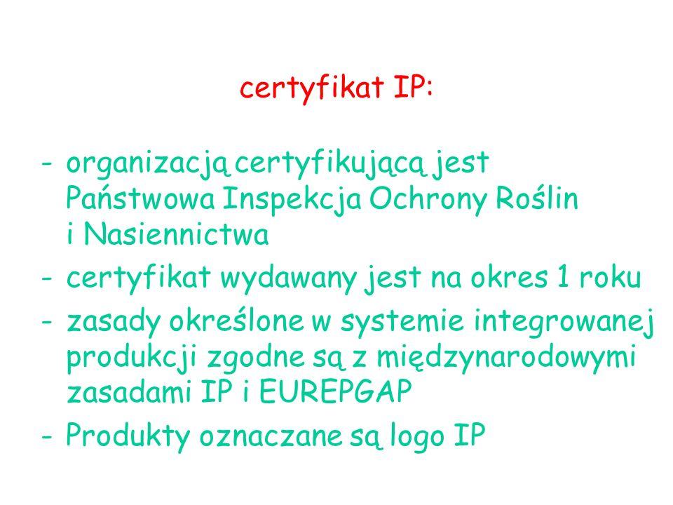 certyfikat IP: organizacją certyfikującą jest Państwowa Inspekcja Ochrony Roślin i Nasiennictwa. certyfikat wydawany jest na okres 1 roku.