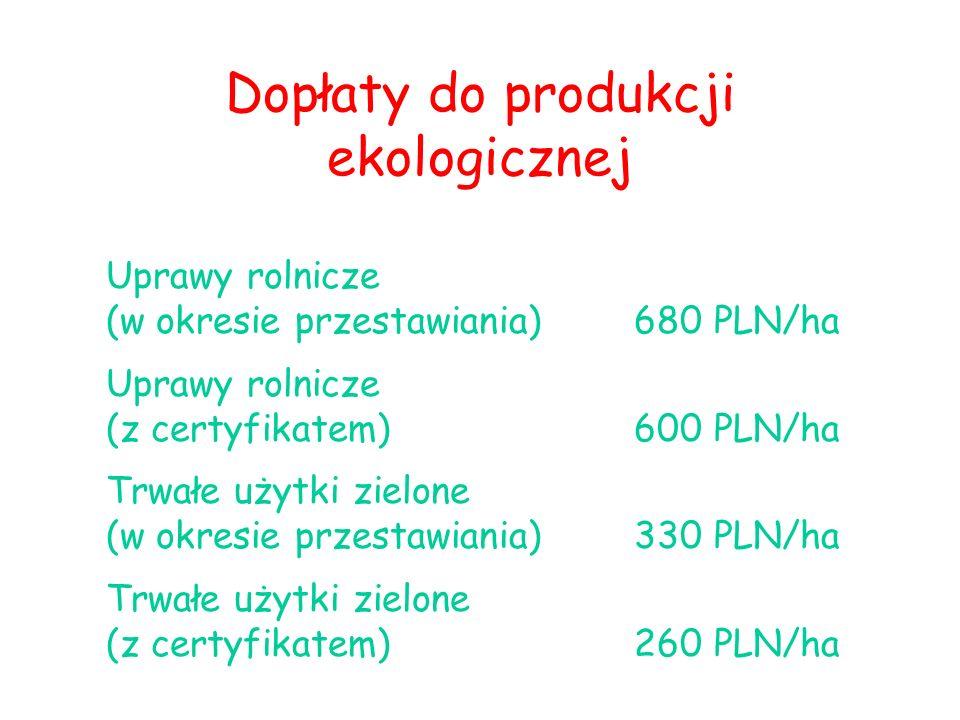 Dopłaty do produkcji ekologicznej