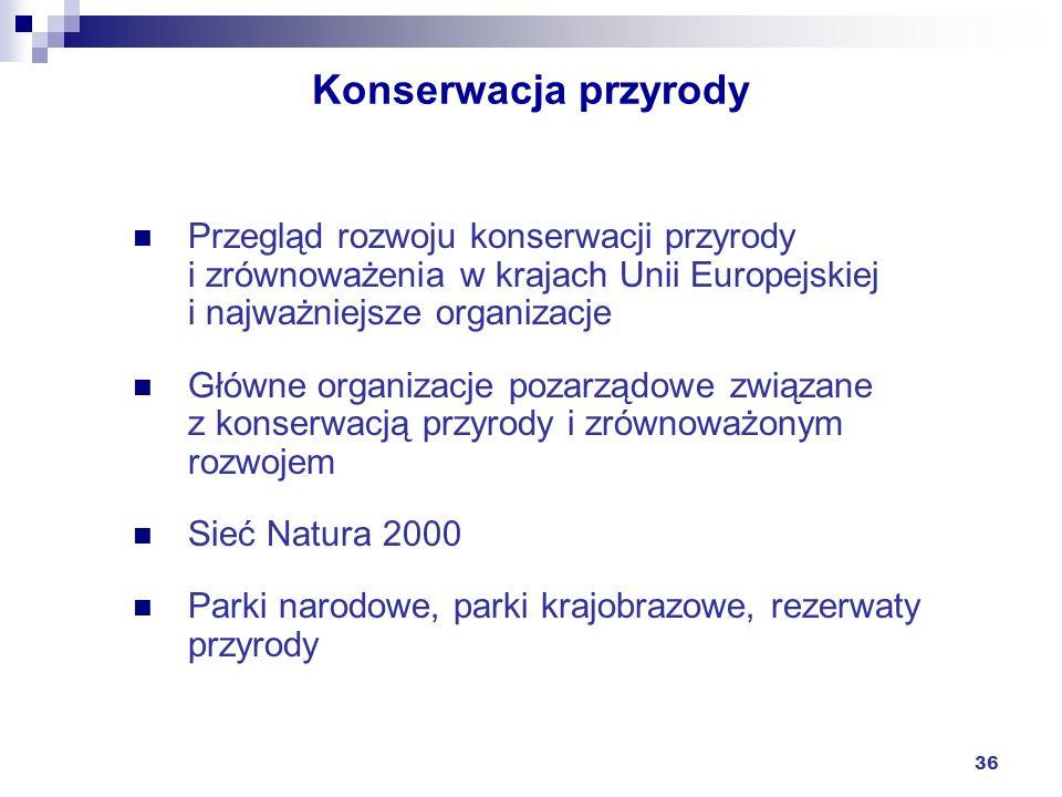 Konserwacja przyrody Przegląd rozwoju konserwacji przyrody i zrównoważenia w krajach Unii Europejskiej i najważniejsze organizacje.