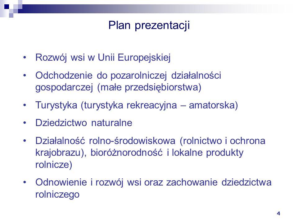 Plan prezentacji Rozwój wsi w Unii Europejskiej
