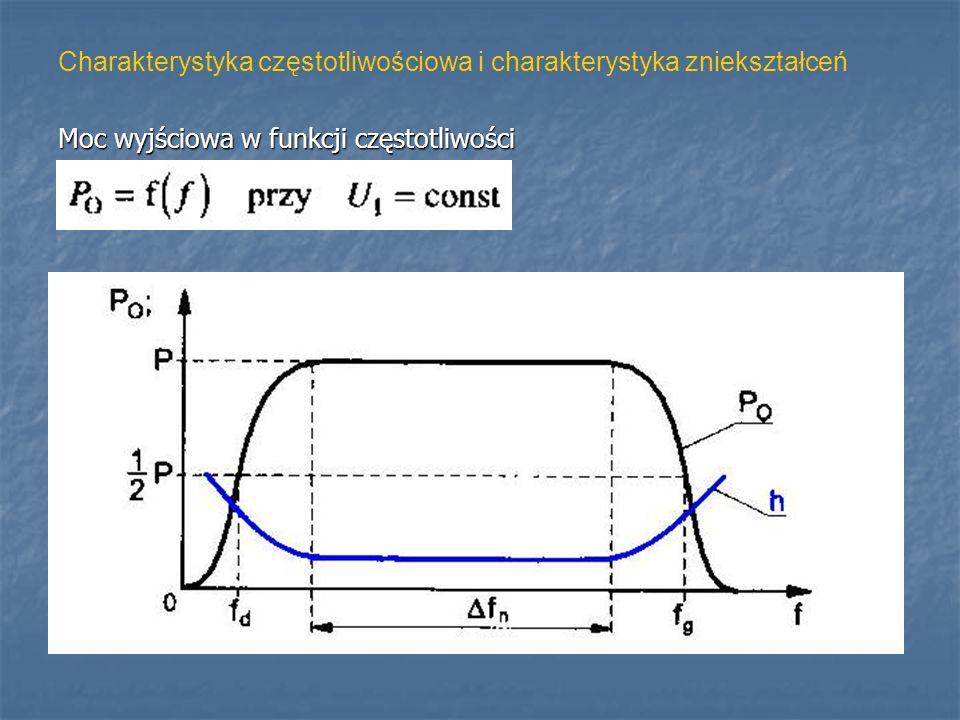 Charakterystyka częstotliwościowa i charakterystyka zniekształceń
