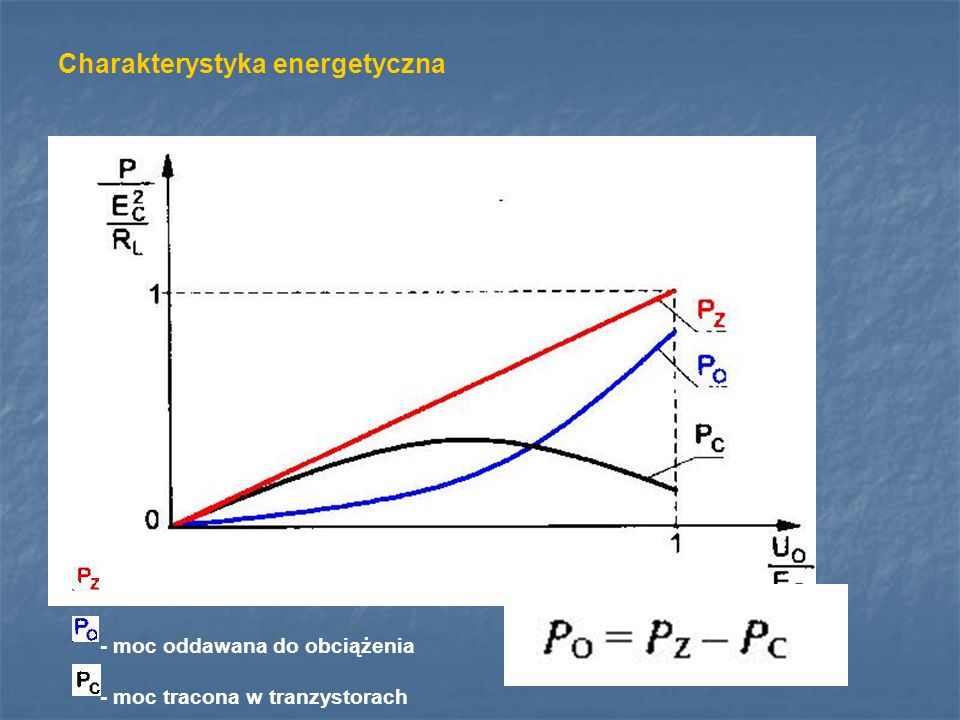 Charakterystyka energetyczna