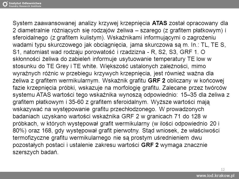 System zaawansowanej analizy krzywej krzepnięcia ATAS został opracowany dla 2 diametralnie różniących się rodzajów żeliwa – szarego (z grafitem płatkowym) i sferoidalnego (z grafitem kulistym).