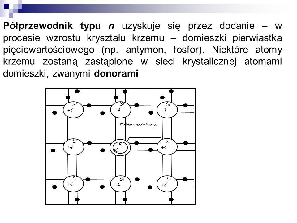 Półprzewodnik typu n uzyskuje się przez dodanie – w procesie wzrostu kryształu krzemu – domieszki pierwiastka pięciowartościowego (np. antymon, fosfor). Niektóre atomy krzemu zostaną zastąpione w sieci krystalicznej atomami domieszki, zwanymi donorami