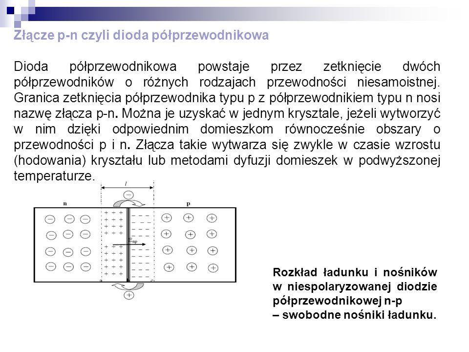 Złącze p-n czyli dioda półprzewodnikowa