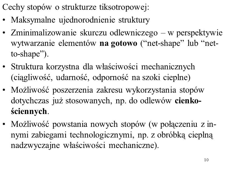 Cechy stopów o strukturze tiksotropowej: