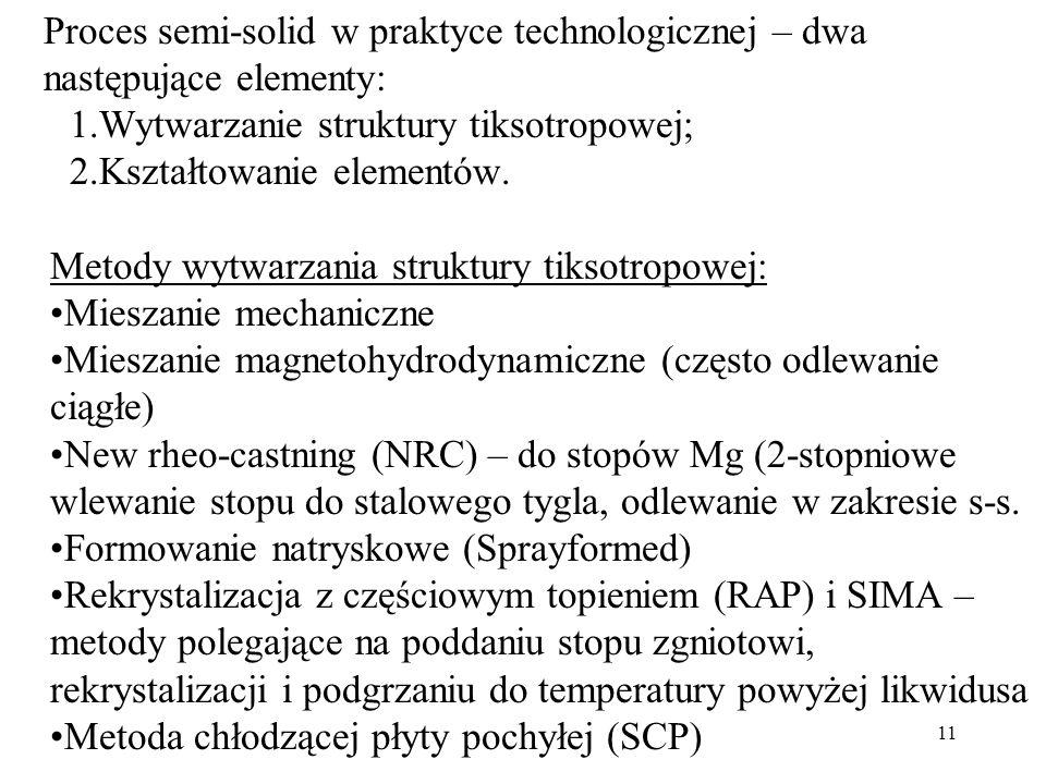 Proces semi-solid w praktyce technologicznej – dwa następujące elementy: