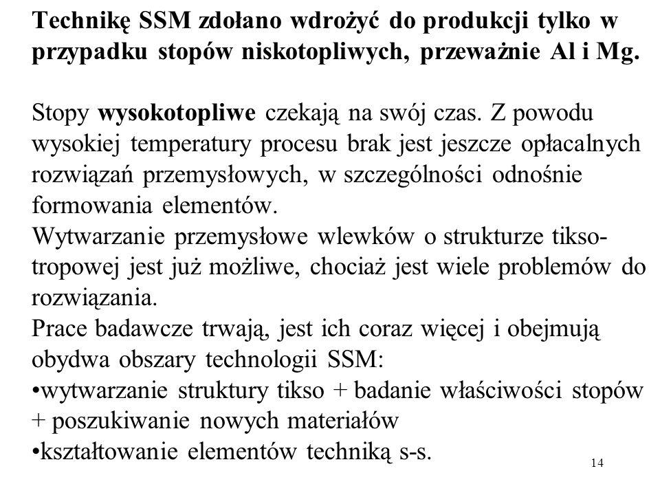 Technikę SSM zdołano wdrożyć do produkcji tylko w przypadku stopów niskotopliwych, przeważnie Al i Mg.