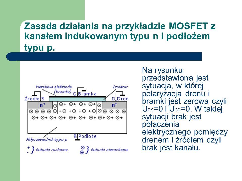 Zasada działania na przykładzie MOSFET z kanałem indukowanym typu n i podłożem typu p.