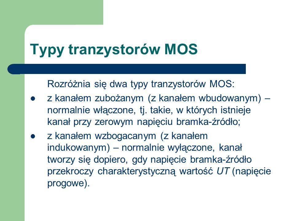 Typy tranzystorów MOS Rozróżnia się dwa typy tranzystorów MOS: