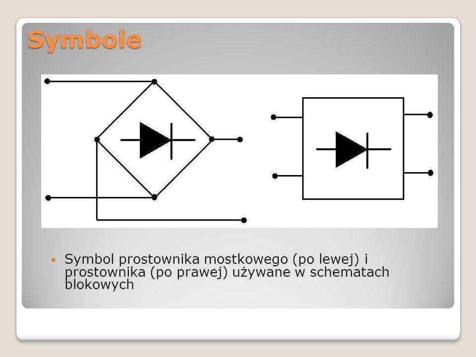 Symbole Symbol prostownika mostkowego (po lewej) i prostownika (po prawej) używane w schematach blokowych.